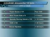 24 heures du Mans : 13h30 - Classement LMP2