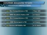 24 heures du Mans : Classement final  LMP2,LMGT1,LMGT2
