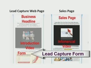 Marketing Home Based Business